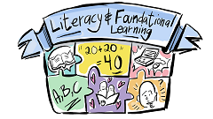 Literacy and Foundational Learning